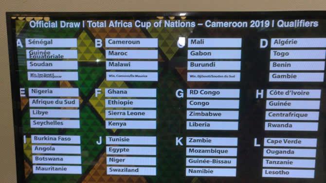 Eliminatoire Can 2019 Calendrier.Cameroun Can 2019 Le Calendrier Des Eliminatoires De La